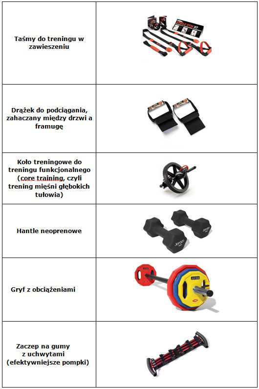 Domowa siłownia 1